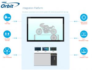 排ガス計測のオートメーションシステム